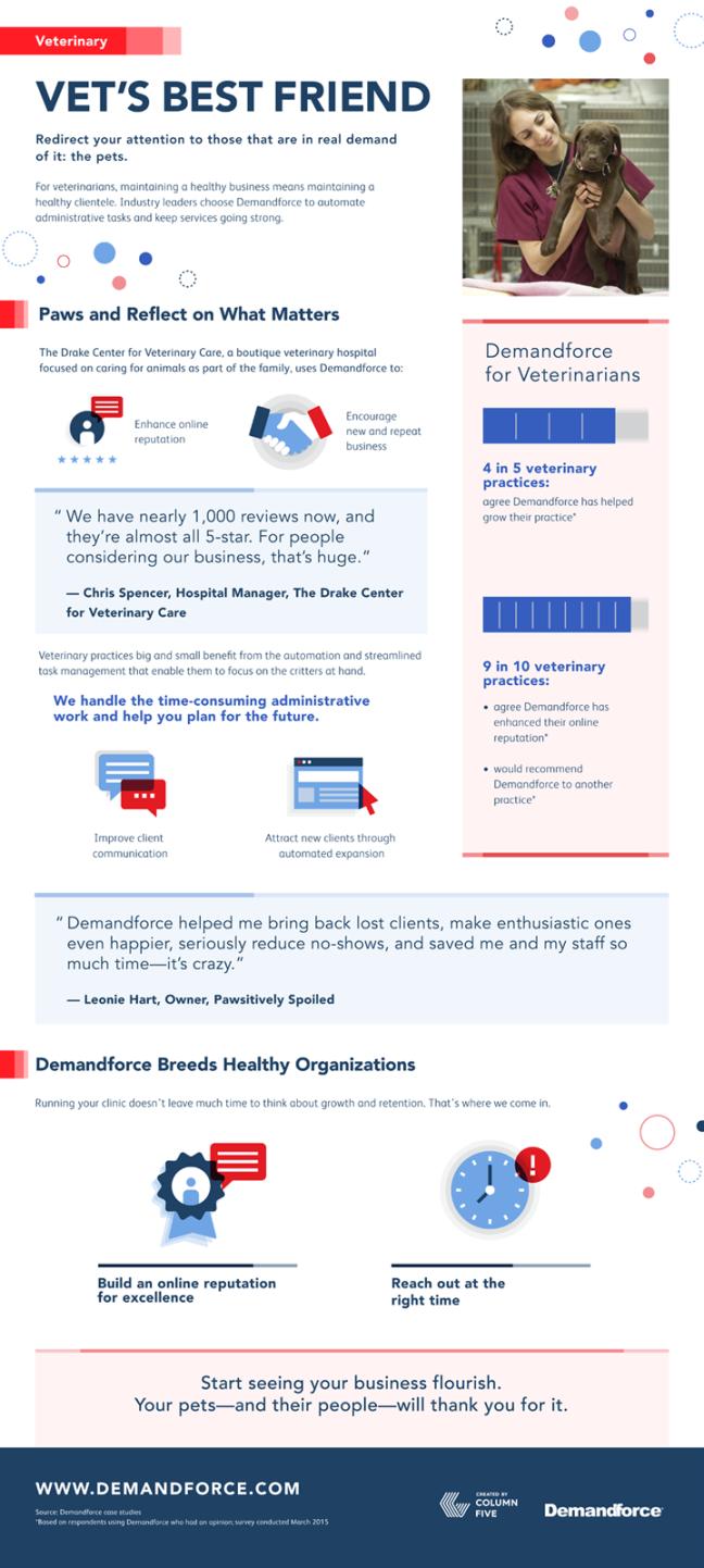 VetsBestFriend_Infographic